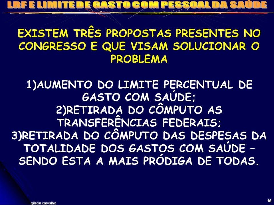 AUMENTO DO LIMITE PERCENTUAL DE GASTO COM SAÚDE;