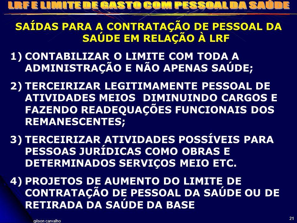SAÍDAS PARA A CONTRATAÇÃO DE PESSOAL DA SAÚDE EM RELAÇÃO À LRF