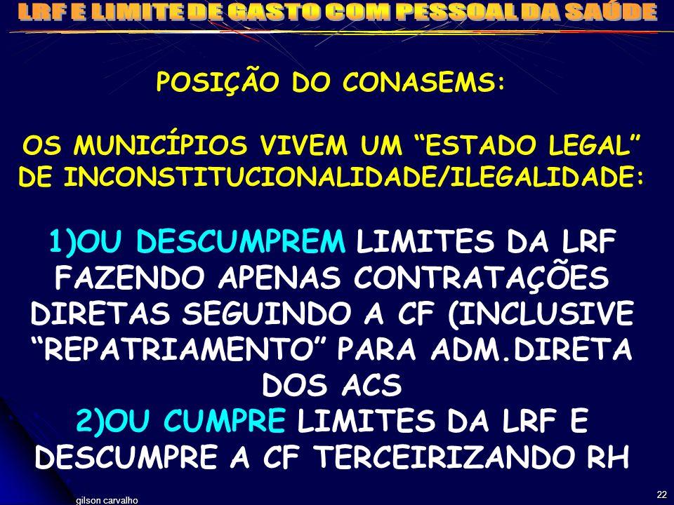 OU CUMPRE LIMITES DA LRF E DESCUMPRE A CF TERCEIRIZANDO RH
