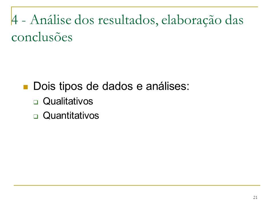 4 - Análise dos resultados, elaboração das conclusões