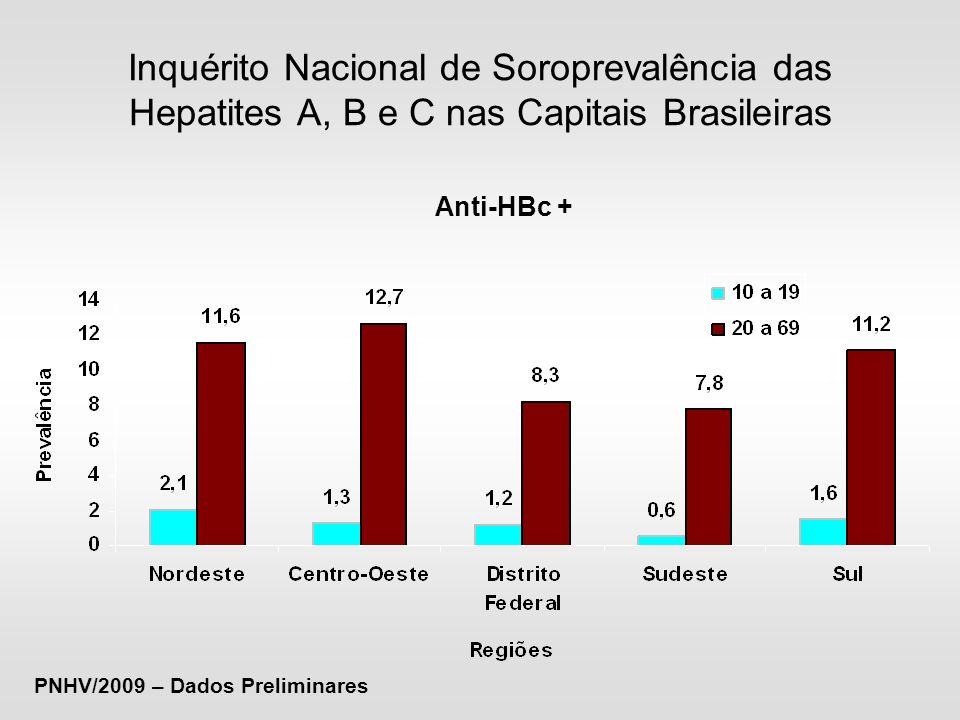 Inquérito Nacional de Soroprevalência das Hepatites A, B e C nas Capitais Brasileiras