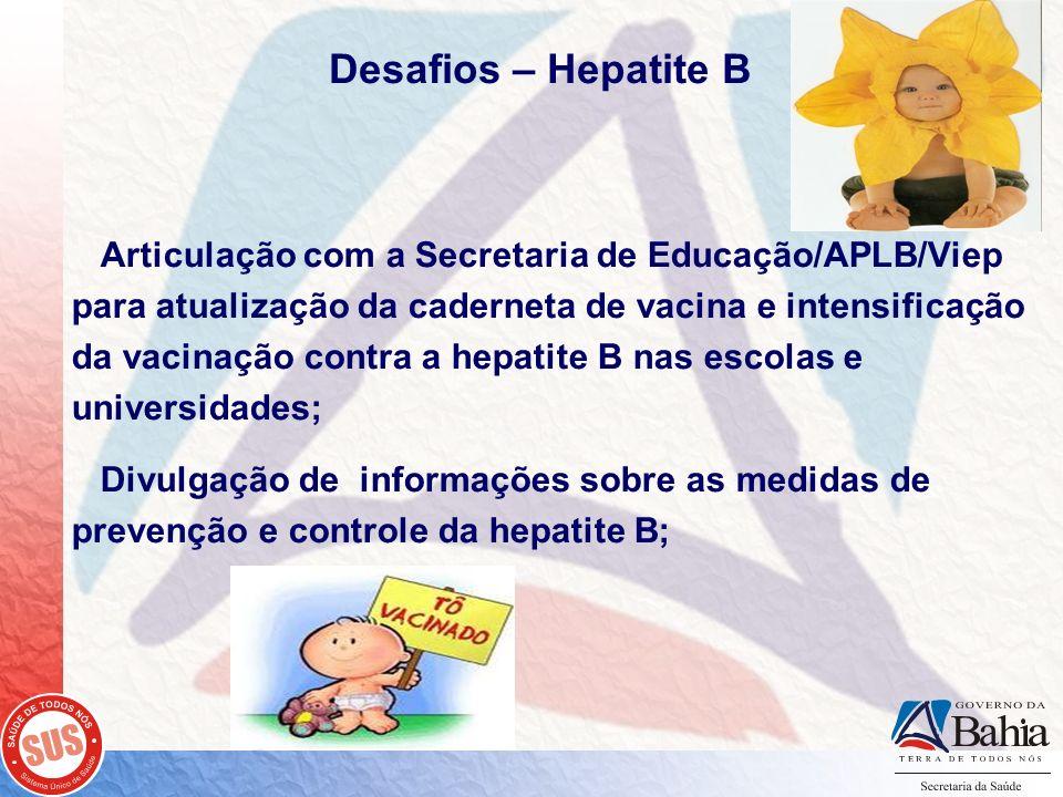 Desafios – Hepatite B
