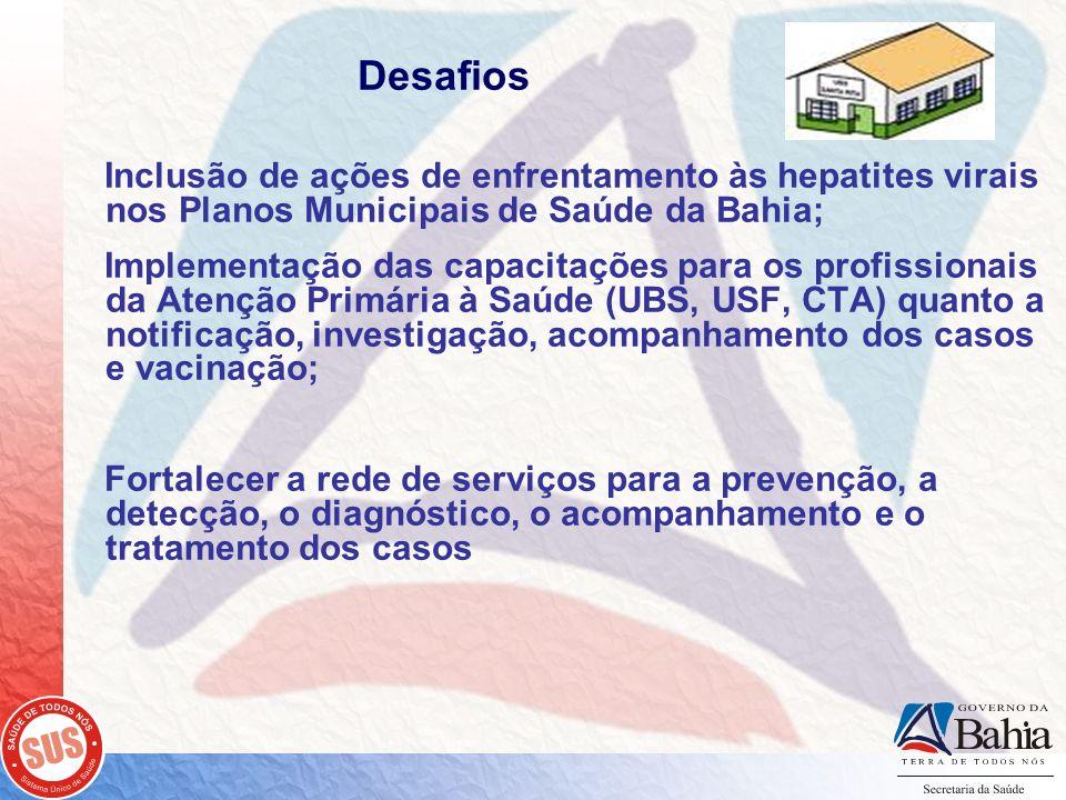Desafios Inclusão de ações de enfrentamento às hepatites virais nos Planos Municipais de Saúde da Bahia;