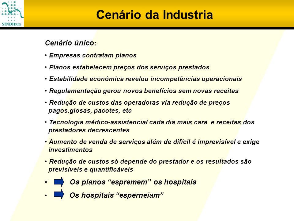 Cenário da Industria Cenário único: Os planos espremem os hospitais