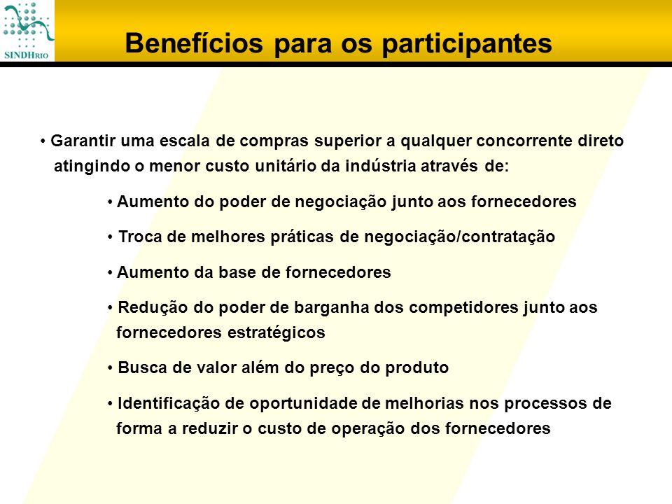 Benefícios para os participantes