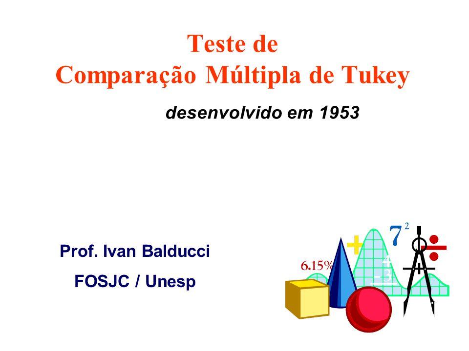 Teste de Comparação Múltipla de Tukey