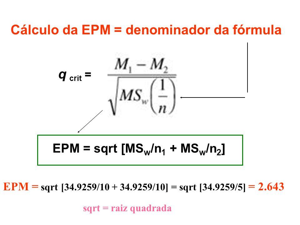 Cálculo da EPM = denominador da fórmula