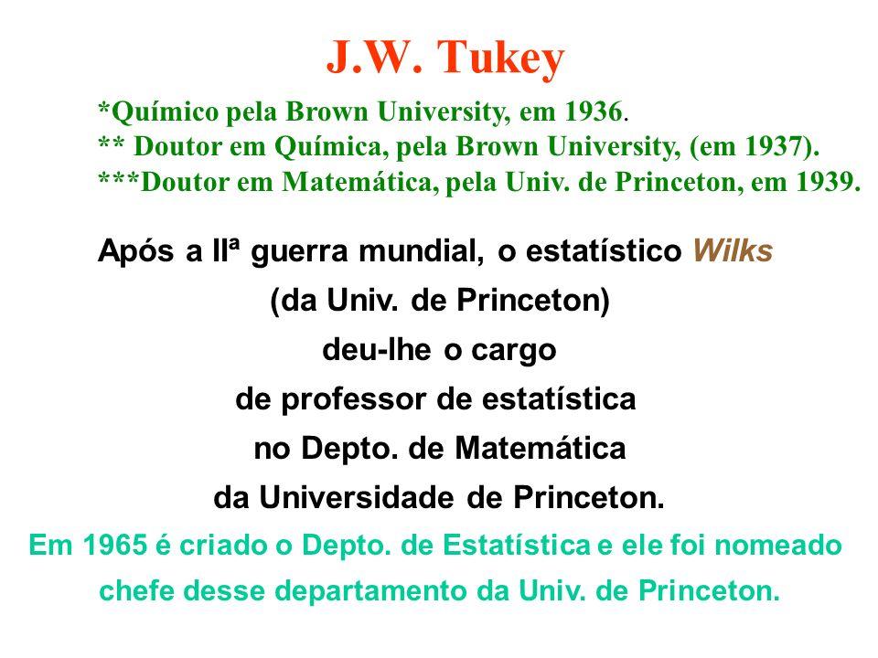 J.W. Tukey Após a IIª guerra mundial, o estatístico Wilks