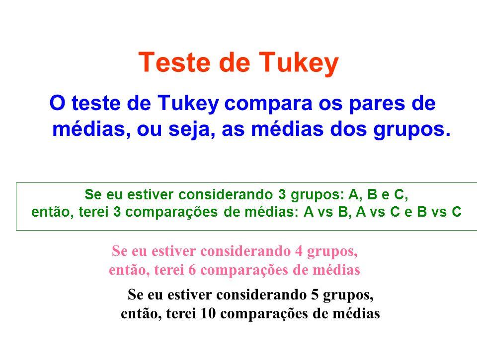 Teste de Tukey O teste de Tukey compara os pares de médias, ou seja, as médias dos grupos. Se eu estiver considerando 3 grupos: A, B e C,