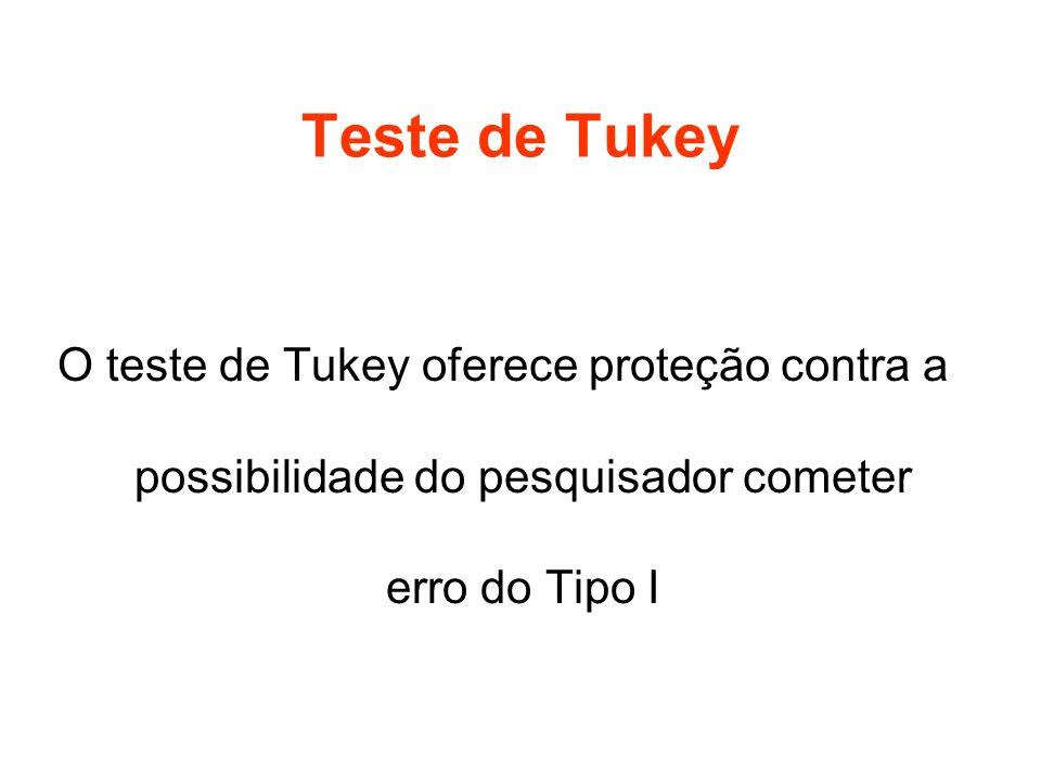 Teste de Tukey O teste de Tukey oferece proteção contra a possibilidade do pesquisador cometer erro do Tipo I.