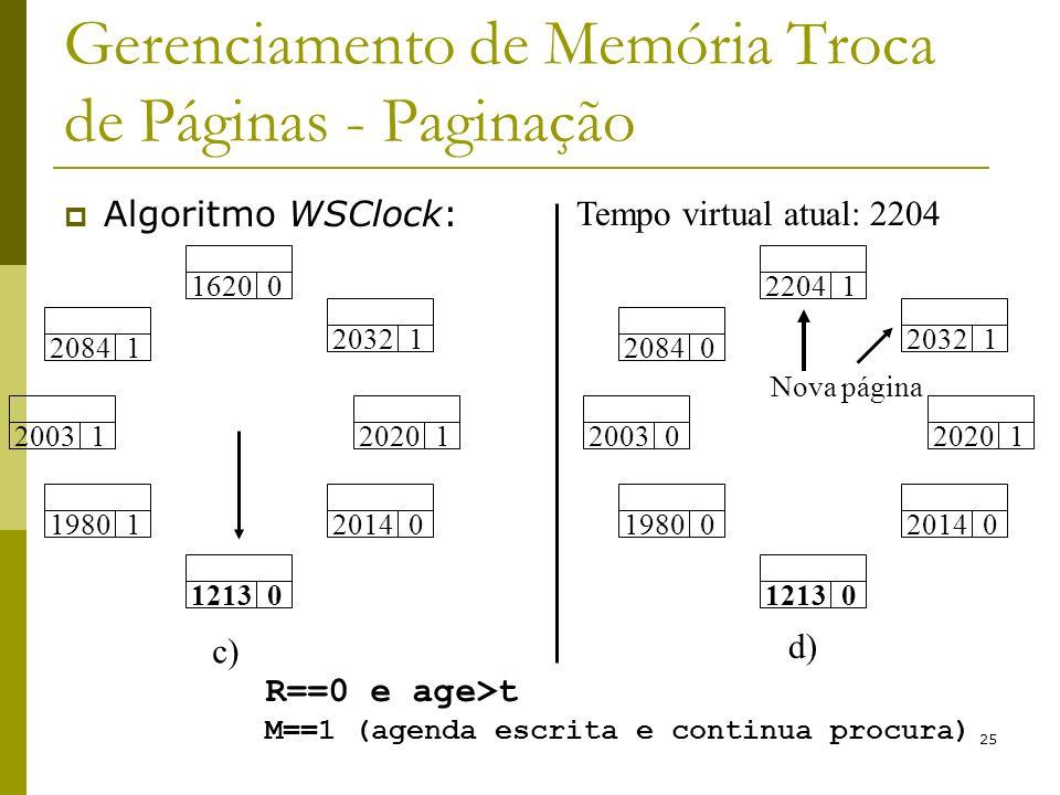 Gerenciamento de Memória Troca de Páginas - Paginação