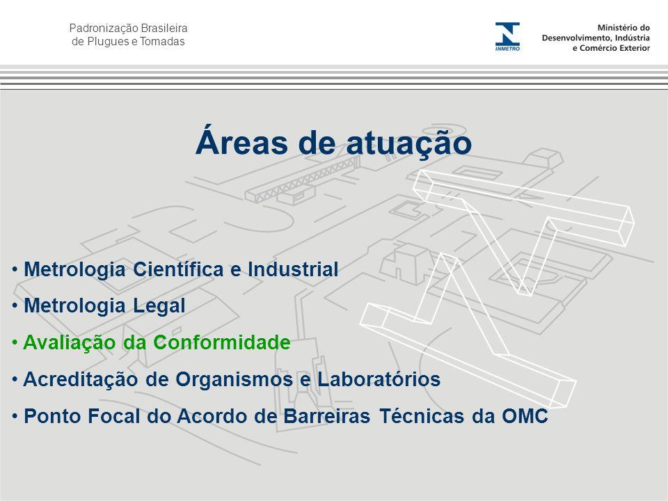 Áreas de atuação Metrologia Científica e Industrial Metrologia Legal