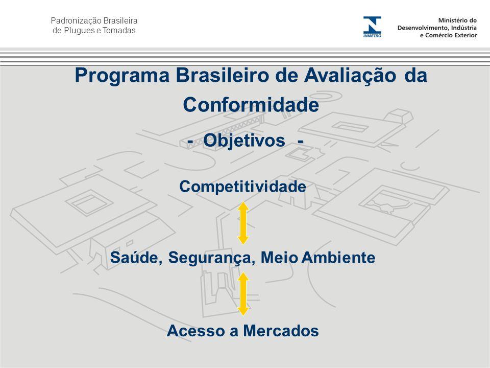 Programa Brasileiro de Avaliação da Saúde, Segurança, Meio Ambiente