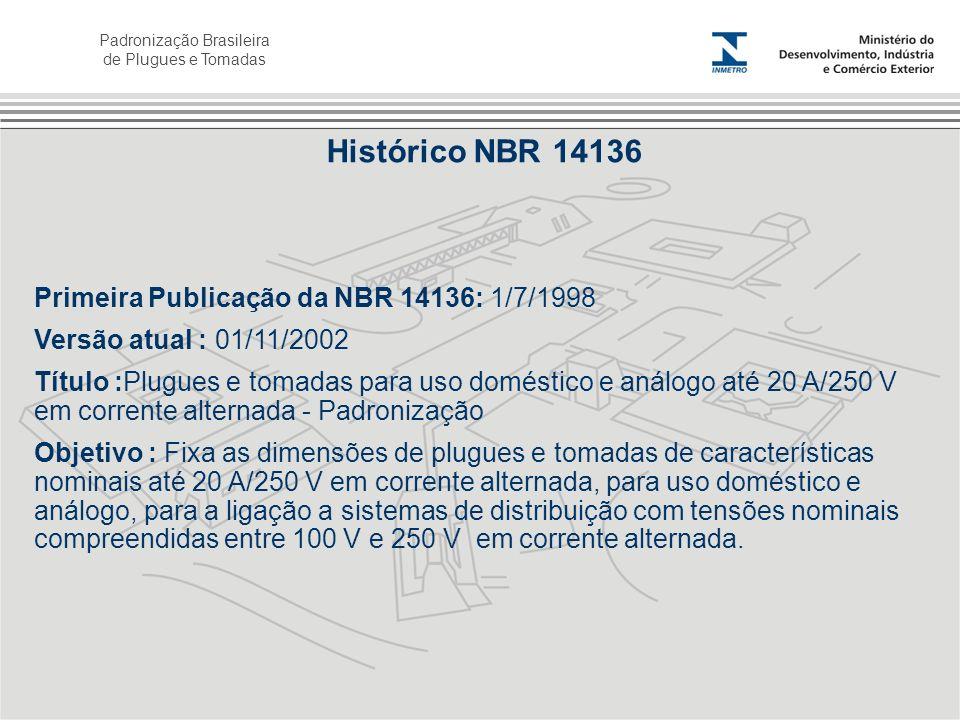 Histórico NBR 14136 Primeira Publicação da NBR 14136: 1/7/1998