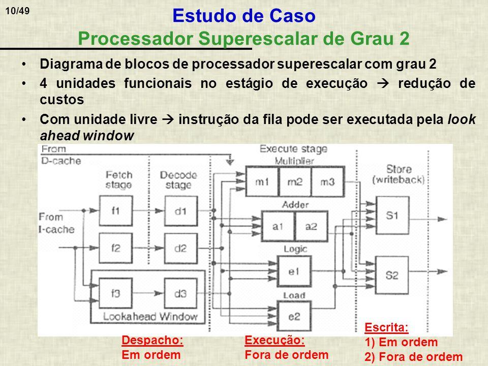 Estudo de Caso Processador Superescalar de Grau 2