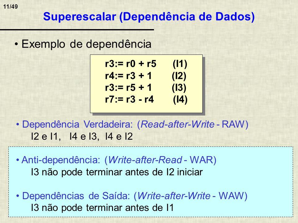 Superescalar (Dependência de Dados)