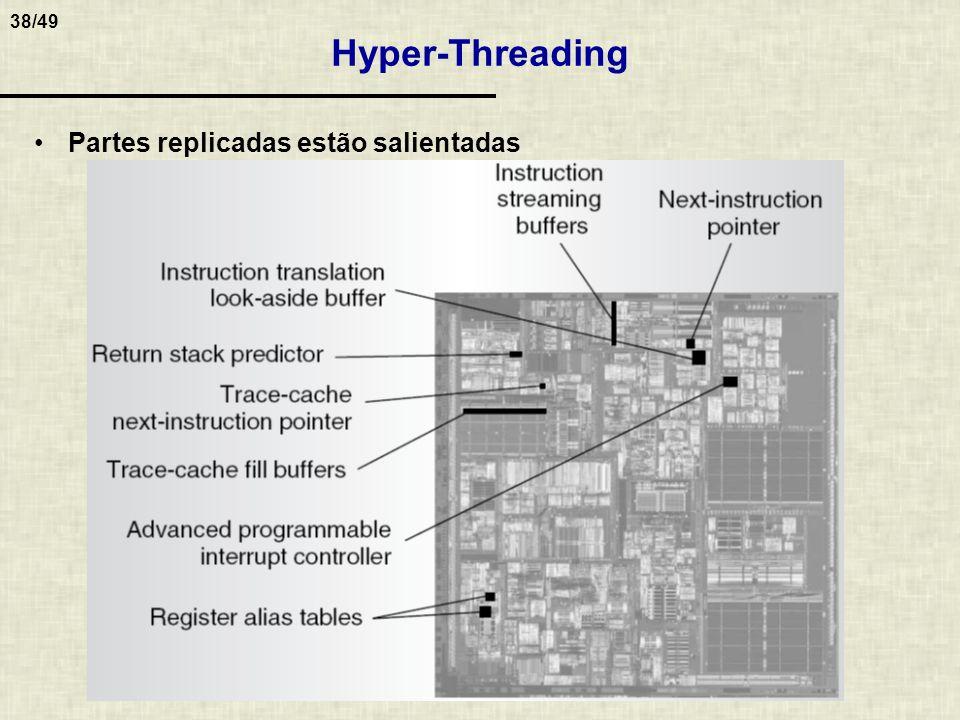Hyper-Threading Partes replicadas estão salientadas