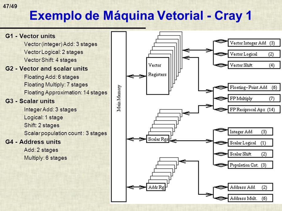 Exemplo de Máquina Vetorial - Cray 1