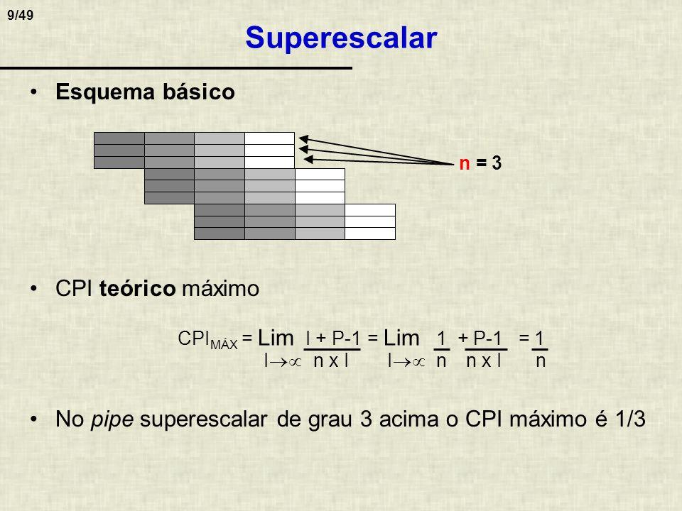 Superescalar Esquema básico CPI teórico máximo