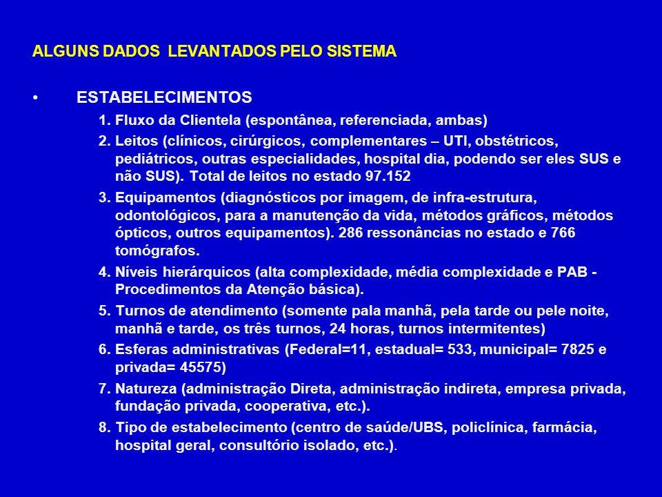 ESTABELECIMENTOS ALGUNS DADOS LEVANTADOS PELO SISTEMA