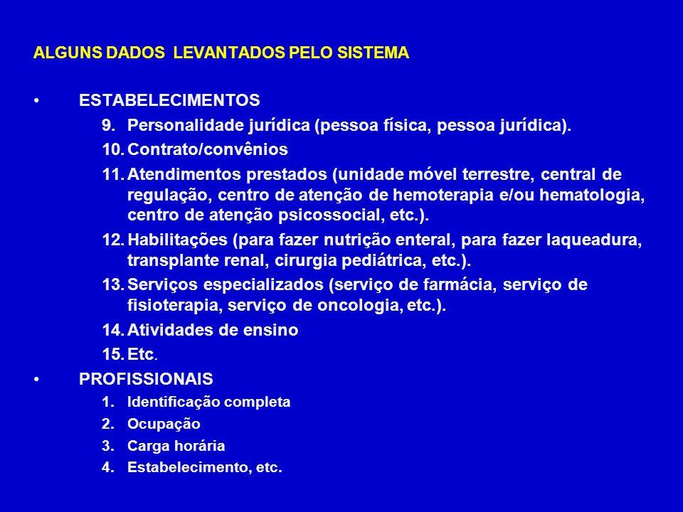 Personalidade jurídica (pessoa física, pessoa jurídica).