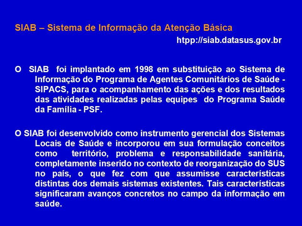 SIAB – Sistema de Informação da Atenção Básica