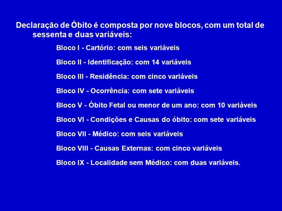 Declaração de Óbito é composta por nove blocos, com um total de sessenta e duas variáveis: