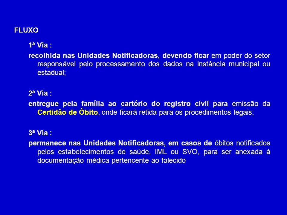FLUXO1ª Via :