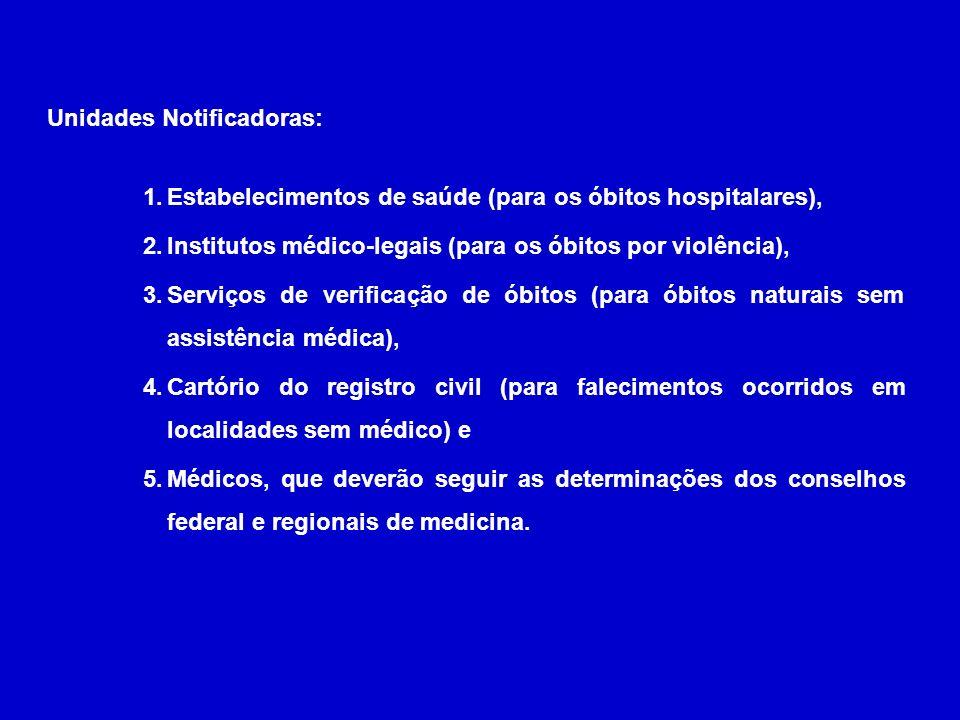 Unidades Notificadoras: