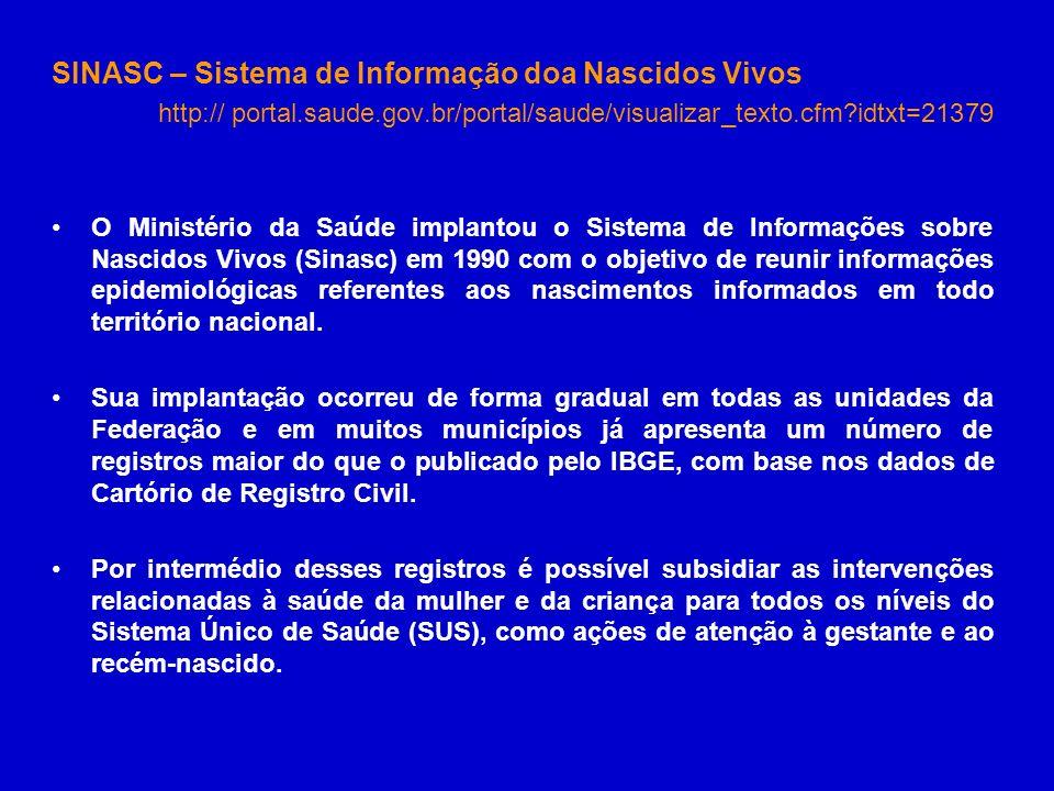 SINASC – Sistema de Informação doa Nascidos Vivos