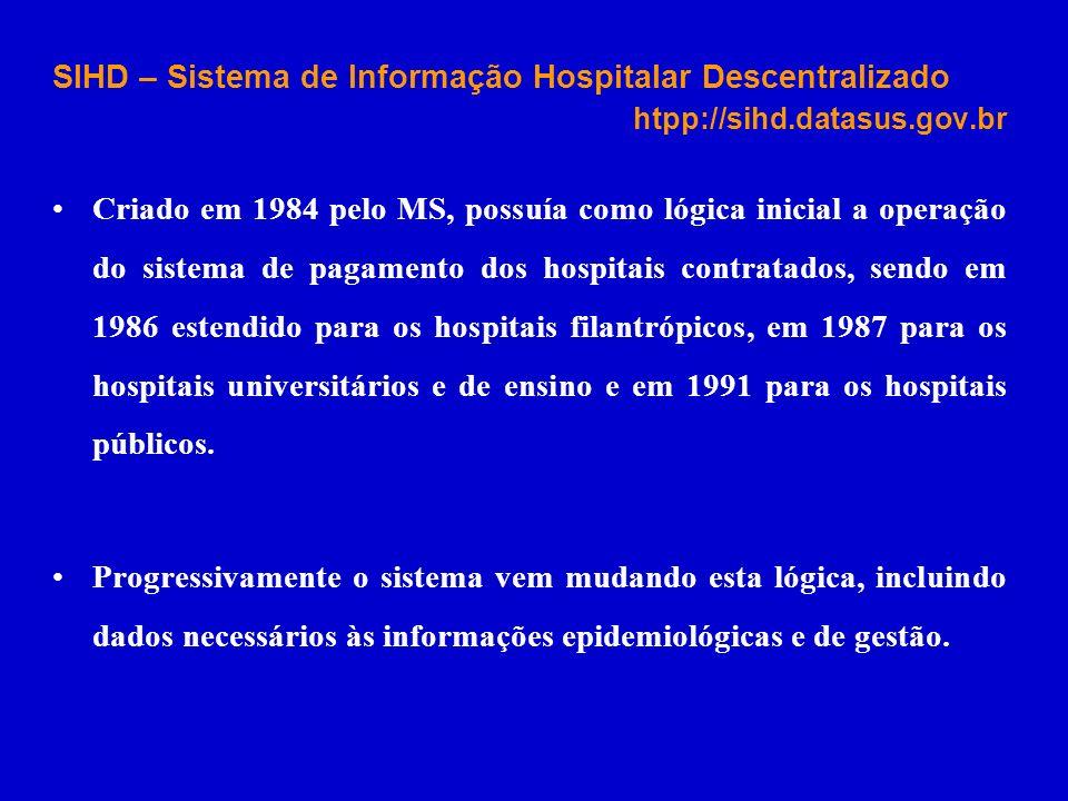 SIHD – Sistema de Informação Hospitalar Descentralizado