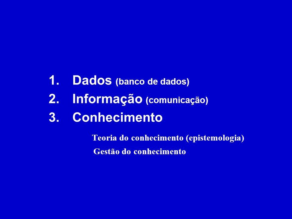Informação (comunicação) Conhecimento