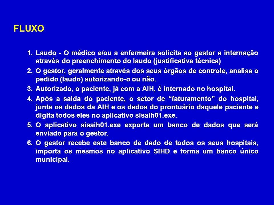 FLUXO Laudo - O médico e/ou a enfermeira solicita ao gestor a internação através do preenchimento do laudo (justificativa técnica)