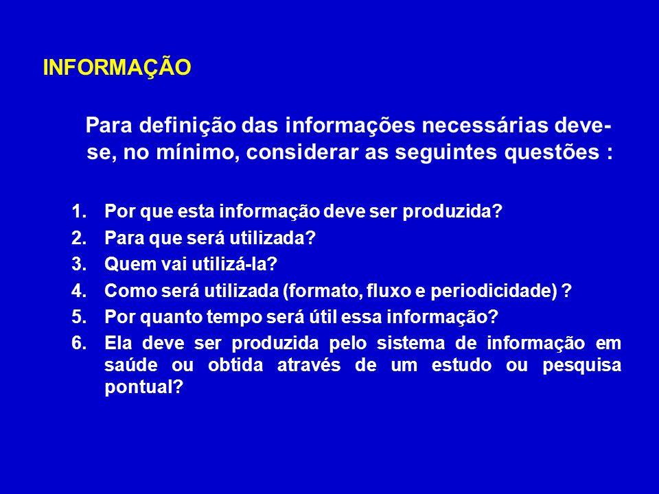 INFORMAÇÃO Para definição das informações necessárias deve-se, no mínimo, considerar as seguintes questões :