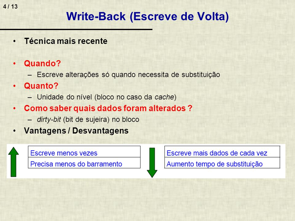 Write-Back (Escreve de Volta)