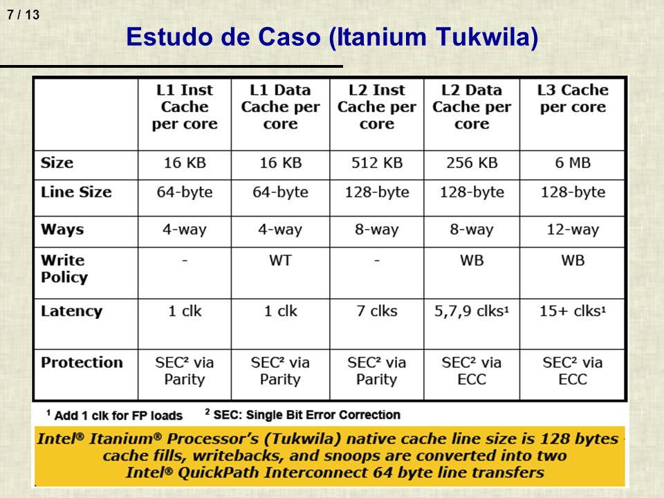 Estudo de Caso (Itanium Tukwila)