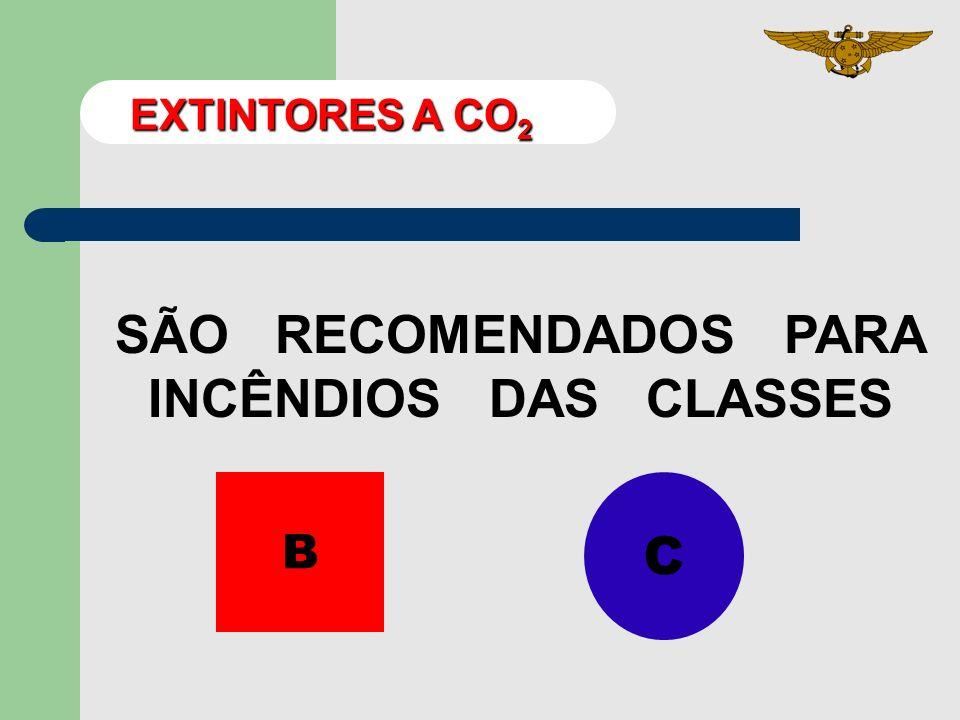 SÃO RECOMENDADOS PARA INCÊNDIOS DAS CLASSES