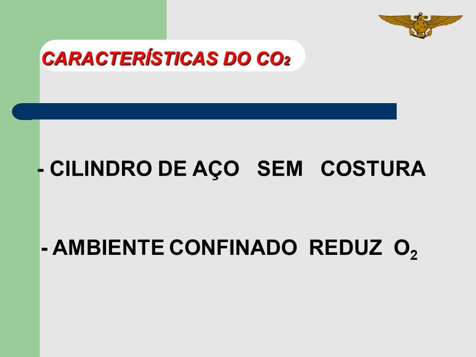 - CILINDRO DE AÇO SEM COSTURA