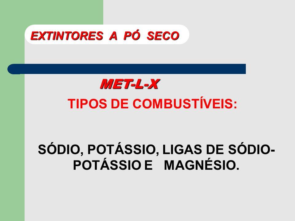 TIPOS DE COMBUSTÍVEIS: