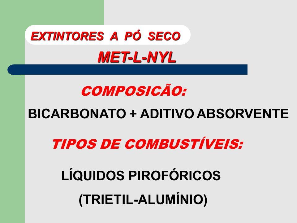 MET-L-NYL COMPOSICÃO: BICARBONATO + ADITIVO ABSORVENTE