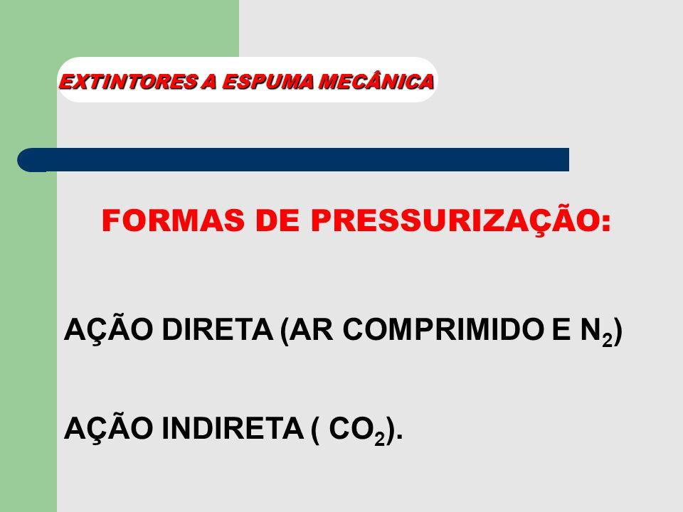 FORMAS DE PRESSURIZAÇÃO: