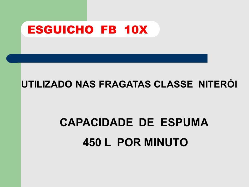 CAPACIDADE DE ESPUMA 450 L POR MINUTO
