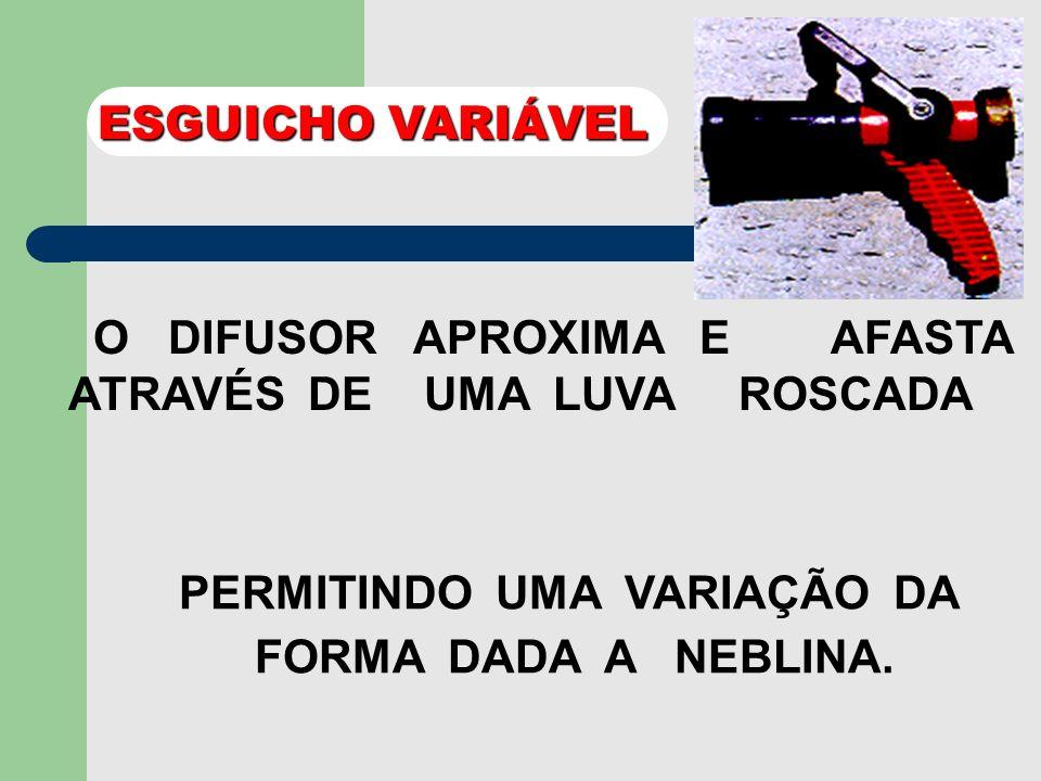 O DIFUSOR APROXIMA E AFASTA ATRAVÉS DE UMA LUVA ROSCADA