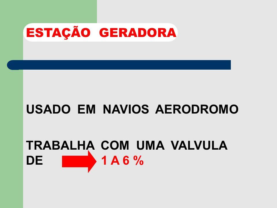 ESTAÇÃO GERADORAUSADO EM NAVIOS AERODROMO.