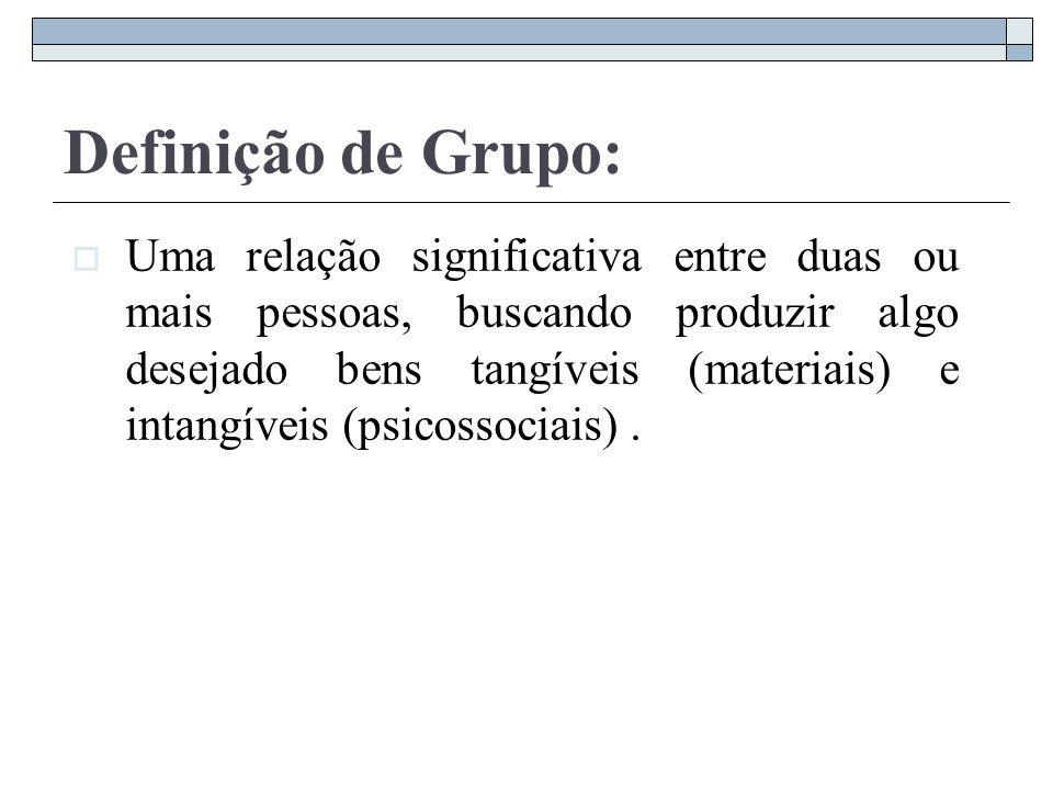 Definição de Grupo: