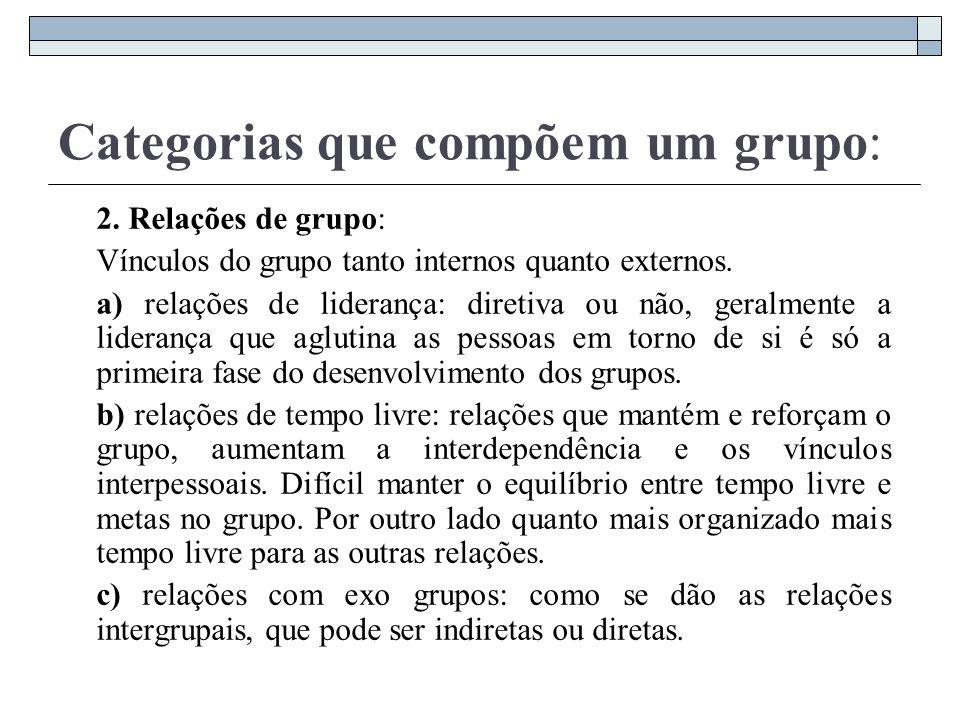 Categorias que compõem um grupo: