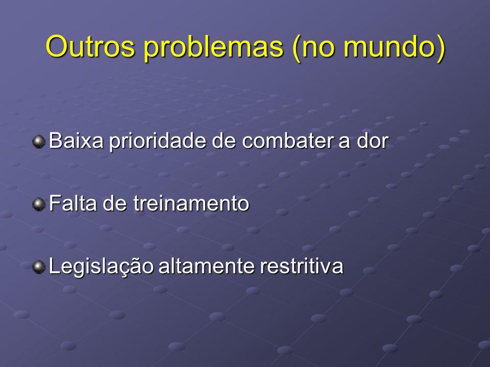 Outros problemas (no mundo)