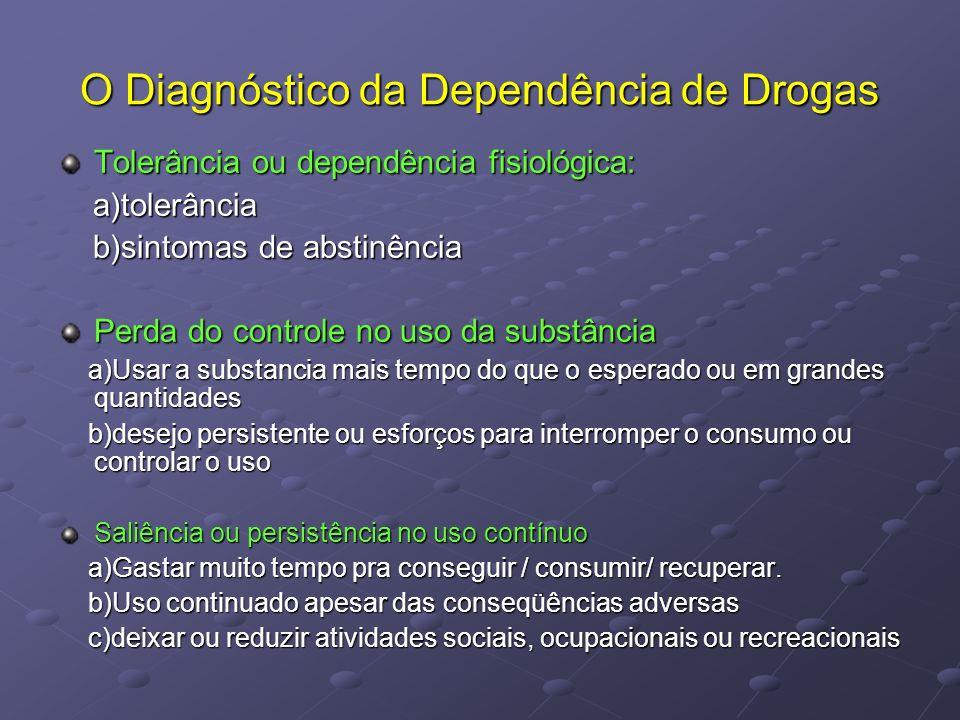 O Diagnóstico da Dependência de Drogas