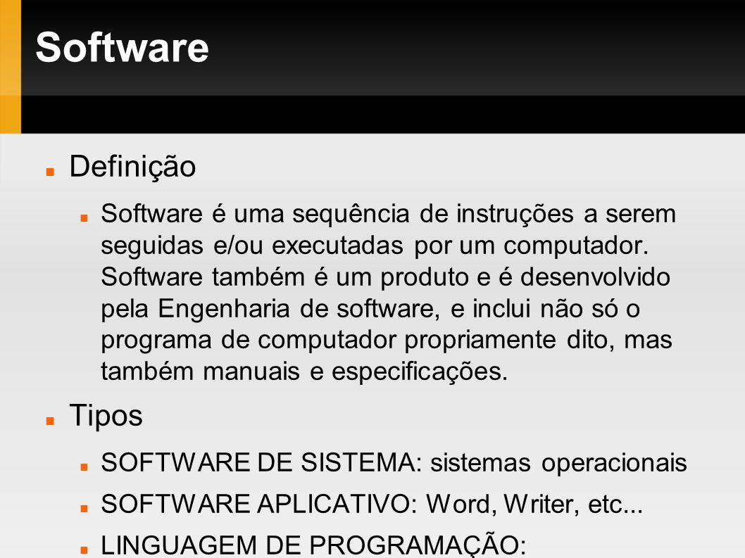 Software Definição Tipos