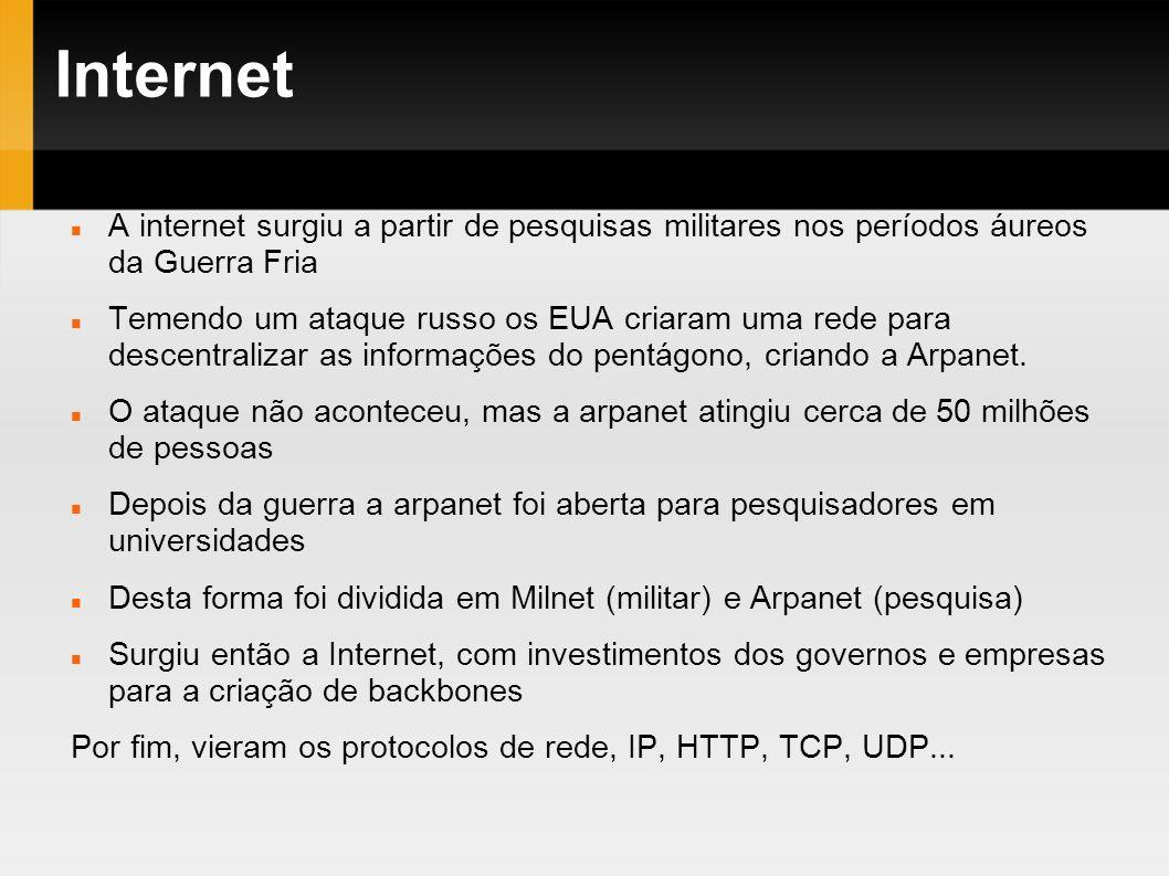 Internet A internet surgiu a partir de pesquisas militares nos períodos áureos da Guerra Fria.